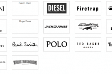 designer clothing brands for men